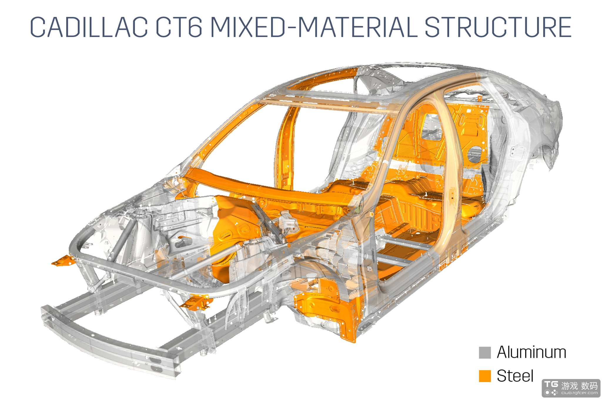 cadillac-ct6-aluminum-structure-diagram.jpg